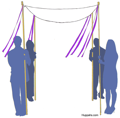 Huppah decorated with ribbons